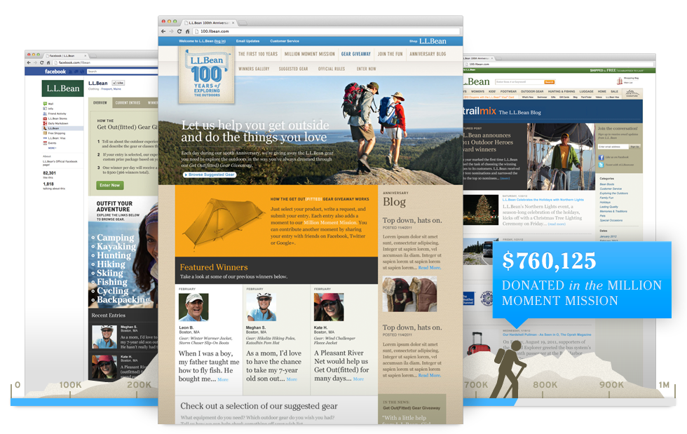 L.L.Bean 100th Anniversary Site, Facebook GOGG Contest, and TrailMix Blog by Mike Scopino